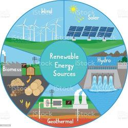 An image relating to Energy saving